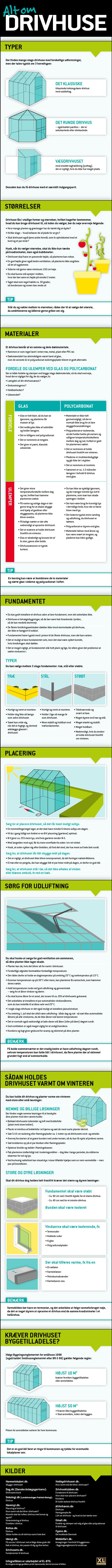 drivhuse-infografik_XL-Byg